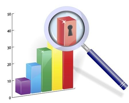 Image of Key Performance Indicator for Accountability Goals